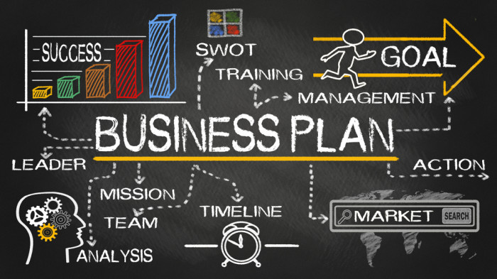 business-plan-jpg-e1448413936977